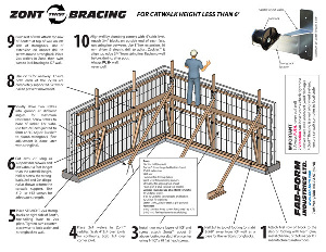 Fab-Form Installation Guide for ICF Wall Construction under 6' - Core Construction Colorado