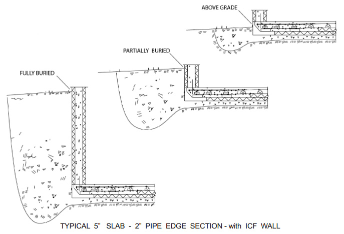 Frost Protected Shallow Foundation On Grade Below Grade Basement